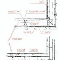 Plankvägg och regelvägg